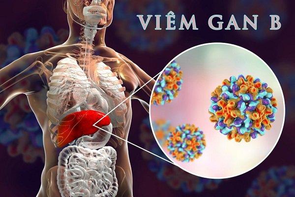 Những điều cần biết khi sử dụng thuốc kháng virus viêm gan B - ảnh 2